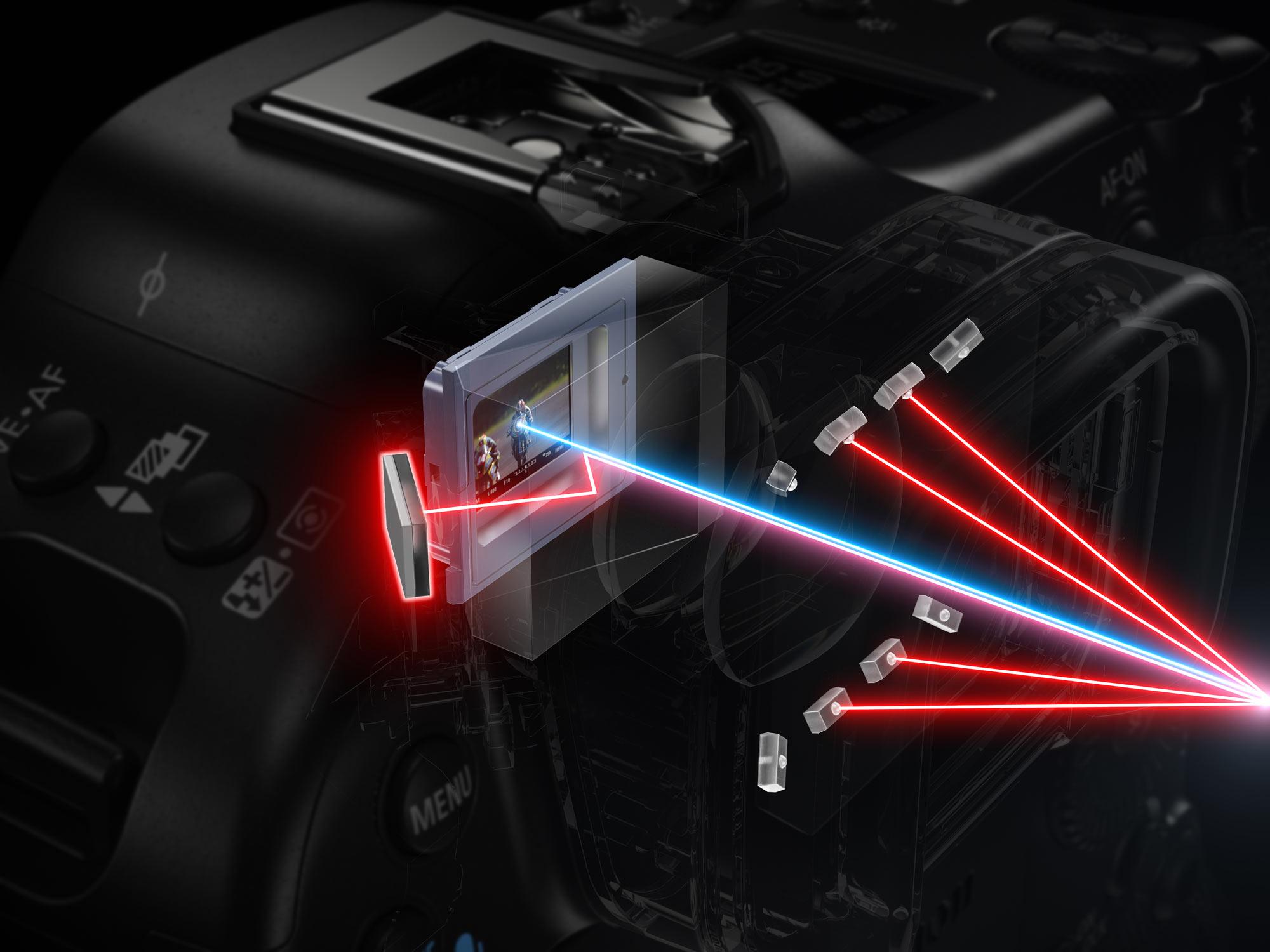 Canon EOS R3 - Eye Control